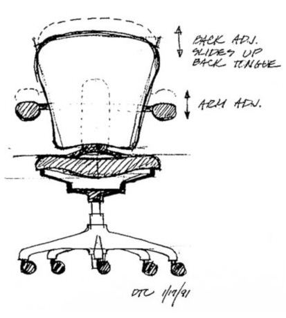 Aeron Chair, the Untold Story&#8230;