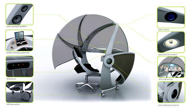 Ultra Hi-Tech Work Desk of The Future