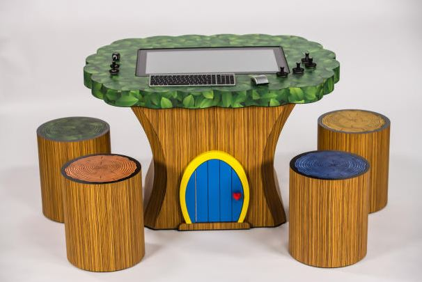 Lenovo Treehouse